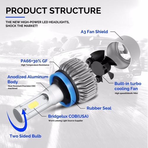 kit lampara led cree no xenon h4 con cooler!! el mejor!