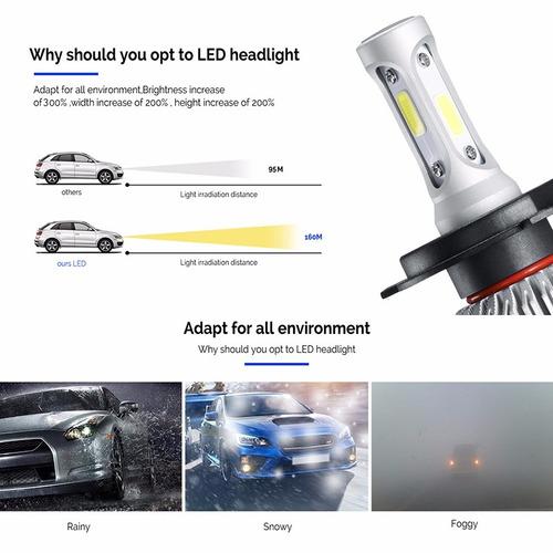 kit lamparas led cree cob no xenon h4-h7-h11 18.000 lumens!