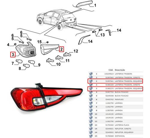 kit lanterna traseira motorista fiat argo hgt 2017 a 2020