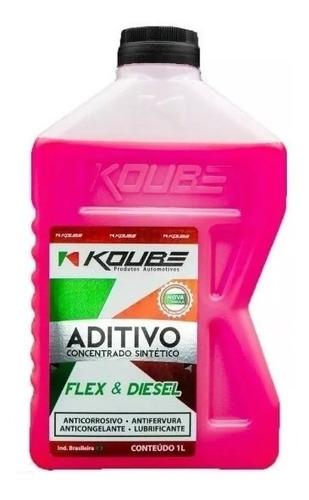 kit limpeza sistema de arrefecimento 2 carro de garagem