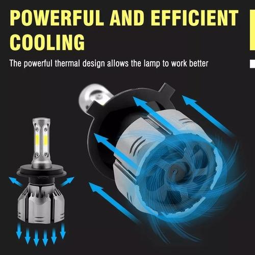 kit luces ampolleta led auto h1 h3 h4 h7 h11 9005/6 880/ r11