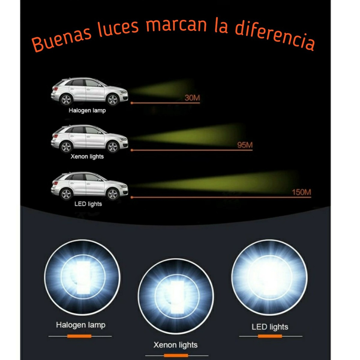 Kit Luces Led Para Auto H1 H4 H7 8000 L 250 Menes 23 990