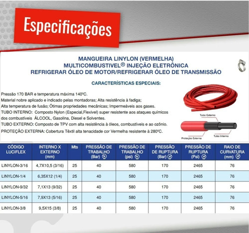 kit mangueira 6mm 1/4 injeção eletronica 5 mt cash tank
