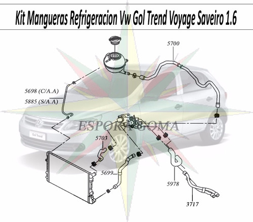 kit mangueras refrigeracion vw gol trend voyage saveiro 1.6