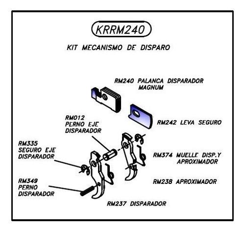 kit mecanismo de disparo mendoza