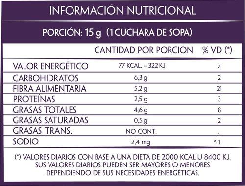 kit mix 8 semillas molino cerrillos sésamo chia lino girasol