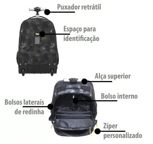 kit mochila rodinhas estojo lancheira packme paintball slim
