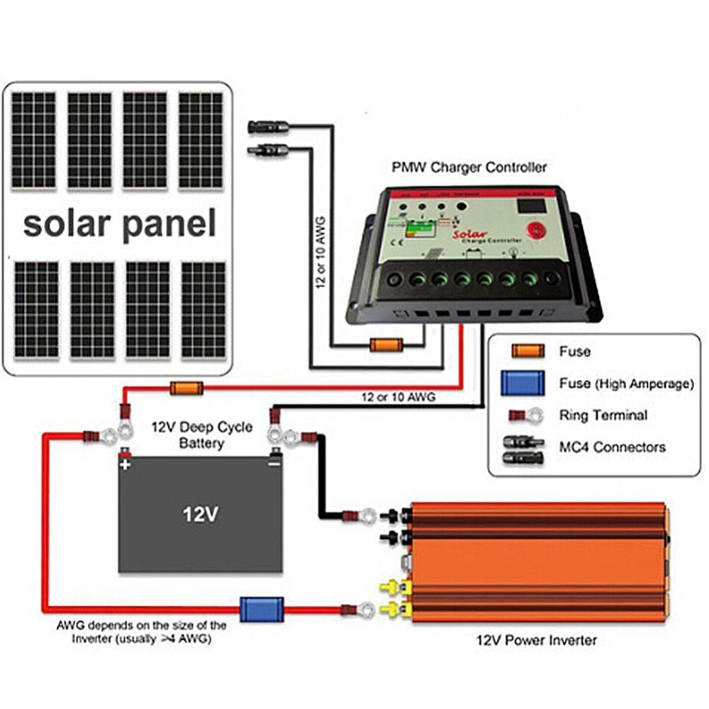 Dodge Ram L Fuel System Fuse Box Diagram moreover Pv Block Diagram also Kit Painel Solar W Inversor W Controlador Cabo Mc D Nq Np Mlb F further Thumbnail together with . on solar inverter diagram