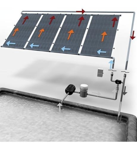 kit panel climatizador para piscina piletas 3x7m - enertik