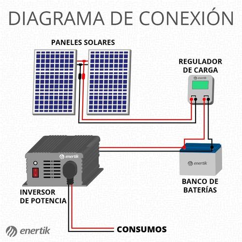 kit panel solar + inversor + bateria embarcación - cuotas