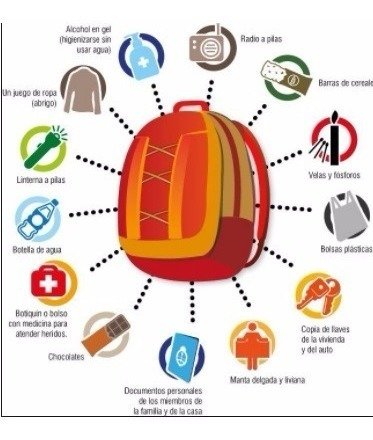 Kit Mochila Emergencia Supervivencia Desastres Para Natural ulc13FJTK