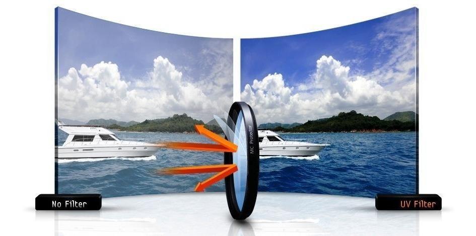 55mm polarizador filtro de polarización filtro polarizador filtro CPL se adapta a Sony DSC hx400v