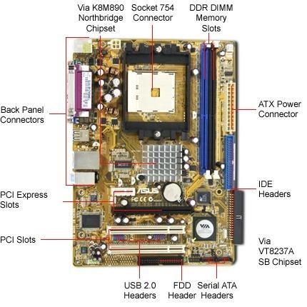 ASUS K8V-VM DRIVER PC