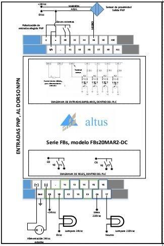 Kit programacin plc fbs20mar2 dc altus fatek cable prog kit programacin plc fbs20mar2 dc altus fatek cable prog swarovskicordoba Images