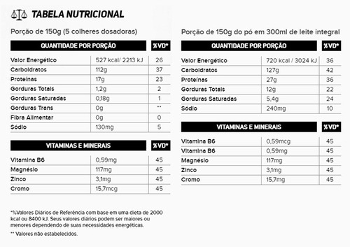 kit protein complex + mass premium + waxy maize