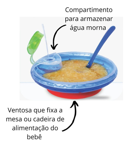 kit refeição bebê