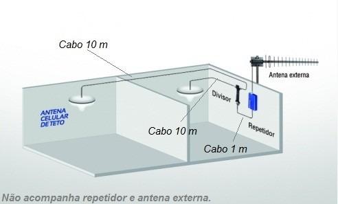 kit repetidor celular aquário  antenas + cabos + divisor
