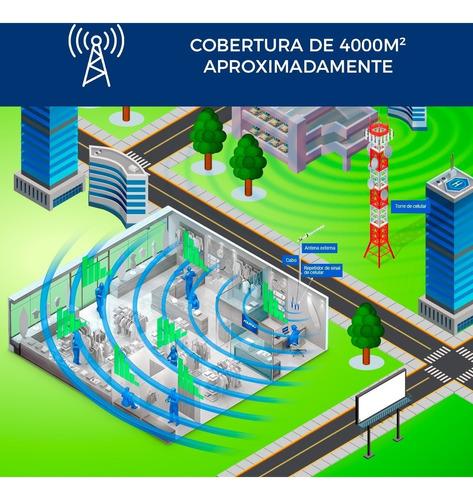 kit repetidor de sinal celular 800mhz profissional aquário