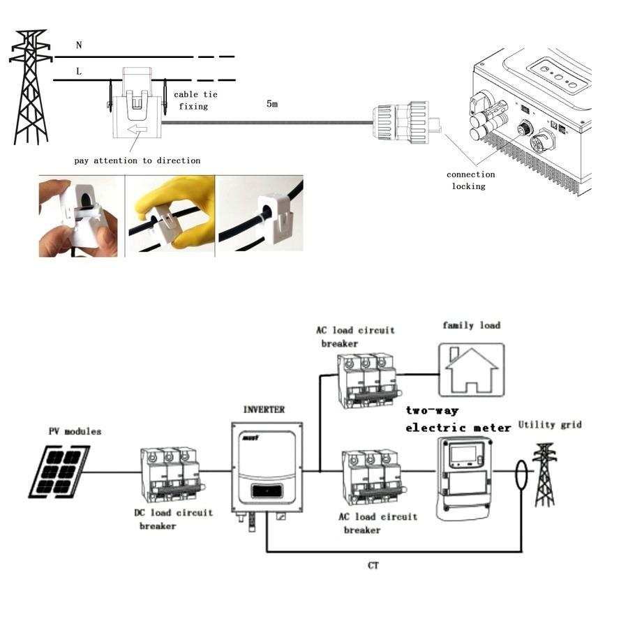 Kit Solar Completo On Grid Auto Consumo Cero 3 K/hora on on grid system, on grid wind turbine, on grid solar,