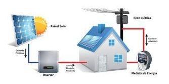 kit solar de energía fotovoltaica