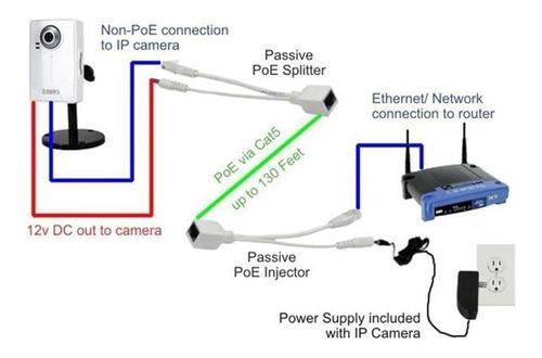 kit splitter injector poe adaptado 5v 48v par h m