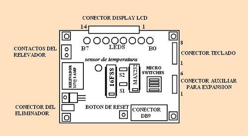 kit tarjeta desarrollo pic 16f88 sistema eb88 lcd teclado