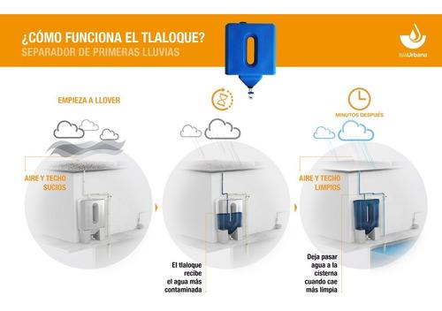 kit tlaloc / captación de lluvia / pluvial