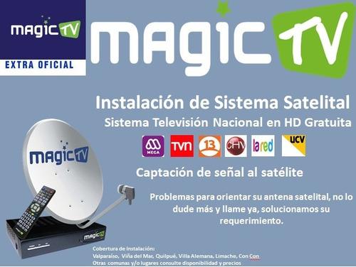 kit tv magictv instalacion