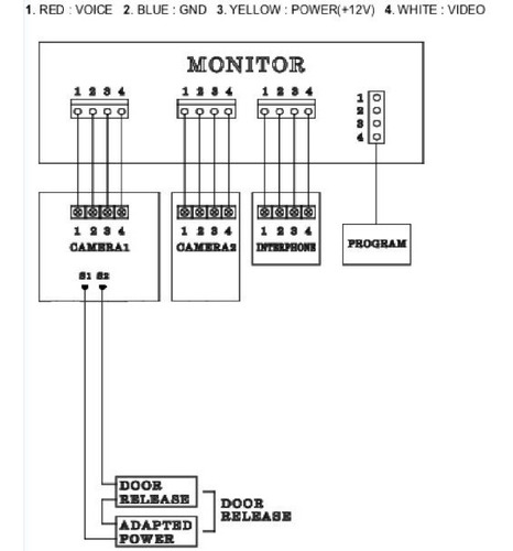 kit video portero commax monitor 4.3 pulgadas interfon