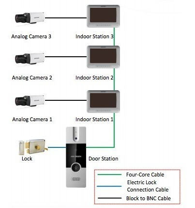 kit video portero pantalla lcd 7 a color ds-kis203 frente