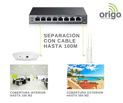 kit wifi para pyme y hoteles (equipos tplink)