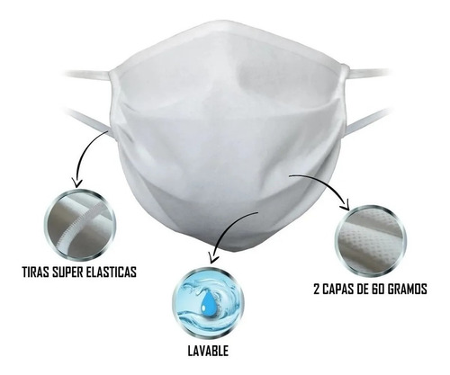 kit x 1000 barbijos mascarilla tapaboca premium varias capas