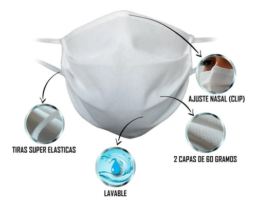 kit x 200 barbijos mascarilla tapabocas con clip nasal cuota