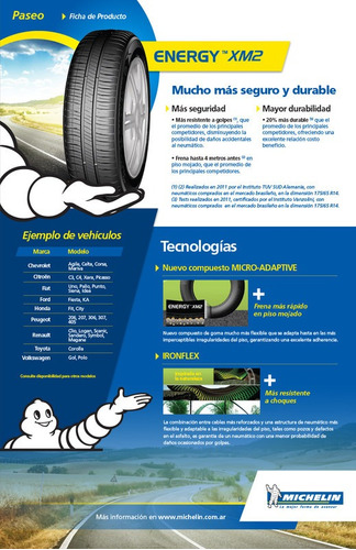 kit x2 neumáticos 195/60 r15 michelin energy xm2+ 88v