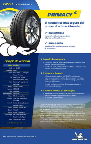 kit x2 neumáticos 195/65 r15 michelin primacy 4 91h