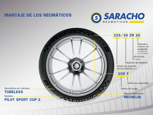 kit x2 neumáticos 205/60-16 michelin primacy 3 96v