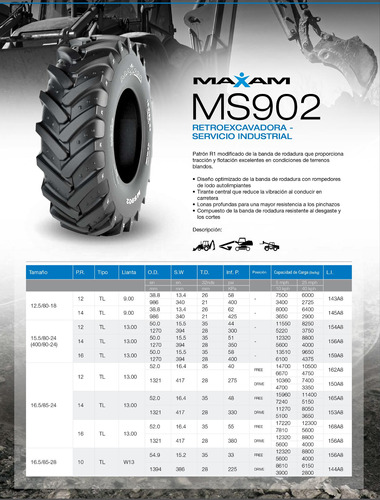 kit x4 15.5/80-24 ms902 14pr