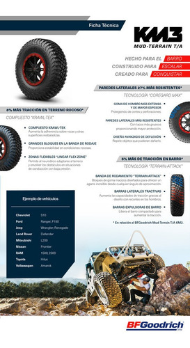 kit x5 30x10.0 r14 bf goodrich mud terrain ta km3 utv cuotas