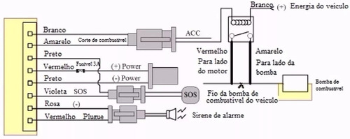 kit10 rastreador gps bloqueador veicular tk-303g moto carro