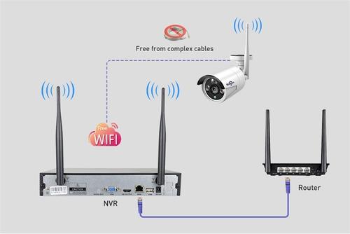 kits cctv inalámbricos de 4 canales