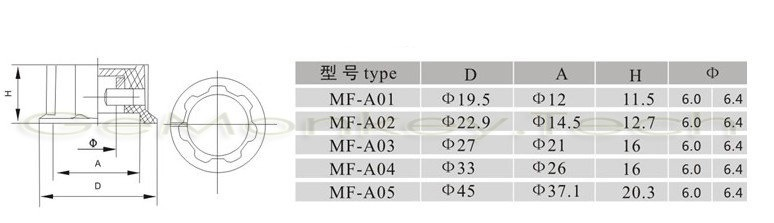 Kết quả hình ảnh cho MF-A05