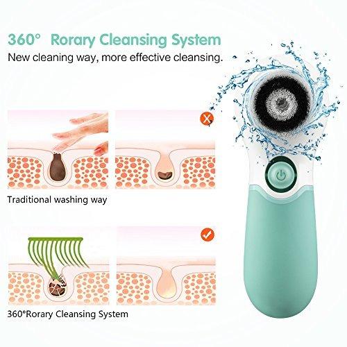koovon cepillo de espray de limpieza facial eléctrico imperm