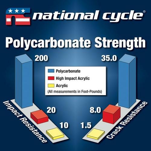 ktm parabrisas de policarbonato national hecho usa p/motos