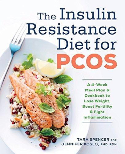 La Dieta De Resistencia A La Insulina Para Pcos Un Plan De