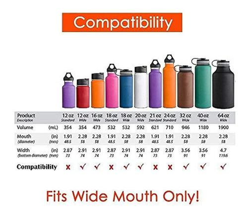 la masa de boca ancha de la tapa de pajita compatible