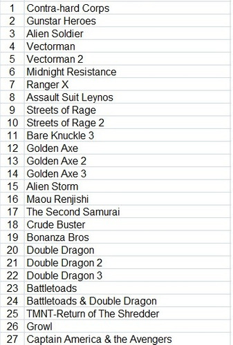 la mejor colección de juegos de sega mas de 100 juegos!!