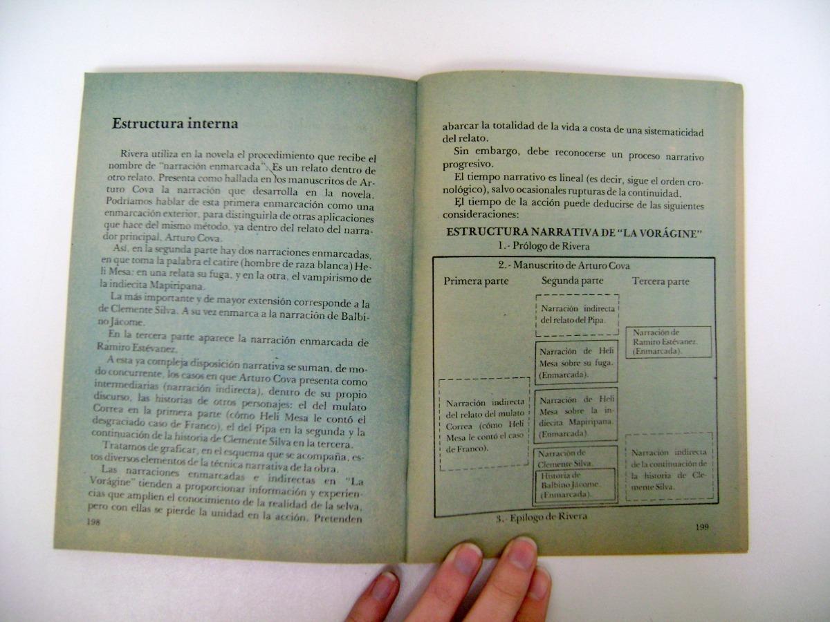 La Voragine Jose Rivera Completa Con Resumen Analisis Boedo 125 22