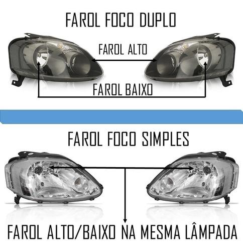 lampada farol crossfox 2005/13 focoduplo h1/h7 4200k 2 pares