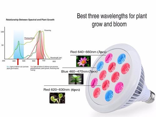 lampara led 36w cultivo grow indoor 220v