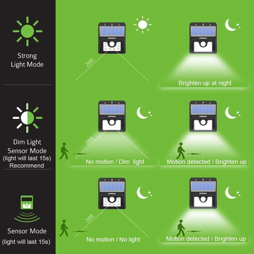 lampara solar para patio 4pcs con sensor mpow solar lights,